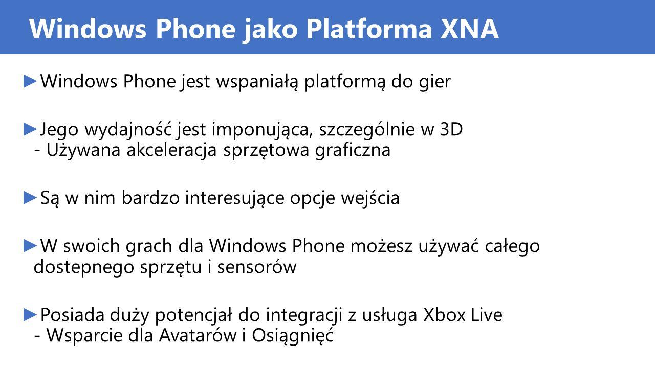 Szybki przegląd XNA Framework XNA zapewnia wszystko co potrzebujesz aby zacząć pisać gry Pełne zarządzanie treścią (integracja z Visual Studio) Wsparcie dla gier 2D Wsparcie dla gier 3D Wspólne zachowanie dla Windows PC, Xbox 360 i Windows Phone - Jeden silnik graficzny działa na wszystkich platformach Uwzględniony model obiektowy