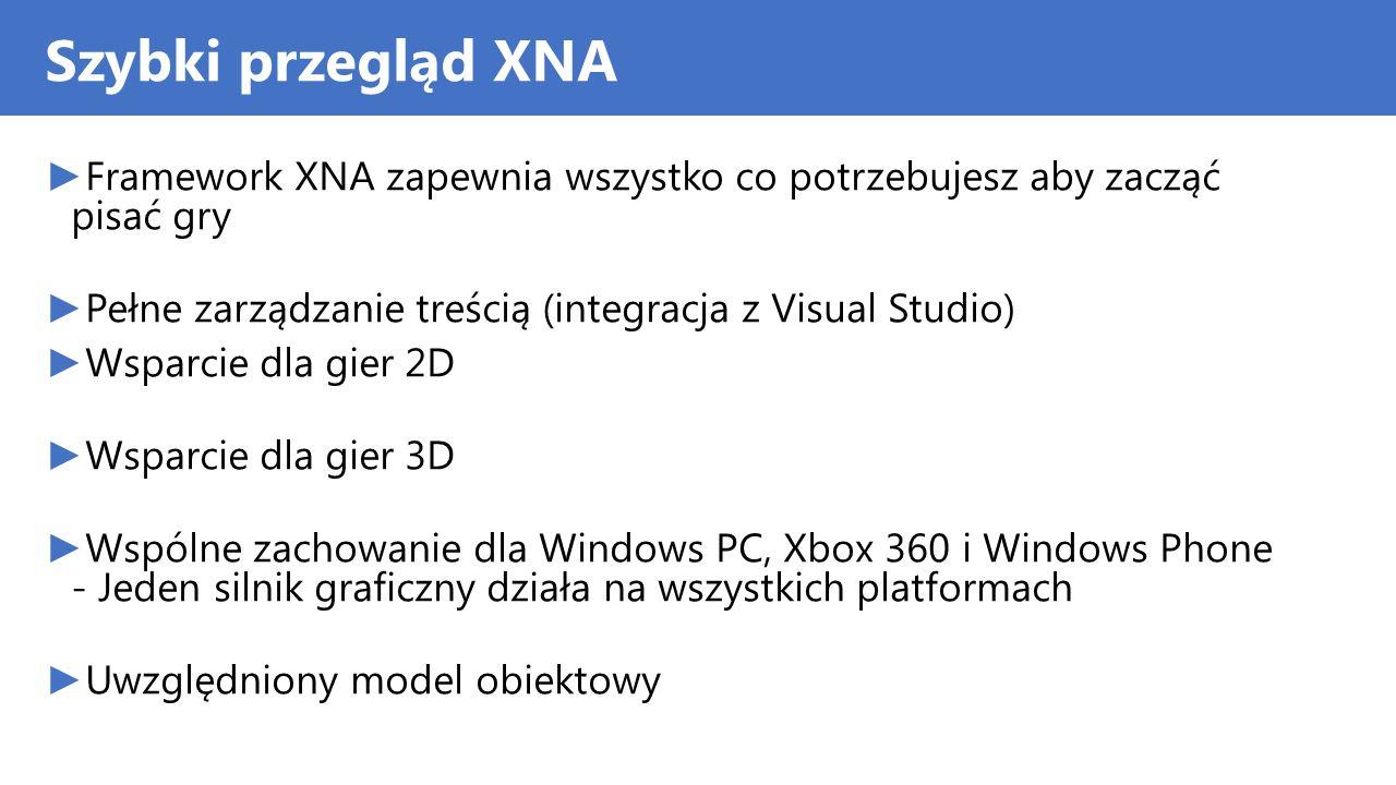 Szybki przegląd XNA Framework XNA zapewnia wszystko co potrzebujesz aby zacząć pisać gry Pełne zarządzanie treścią (integracja z Visual Studio) Wsparc