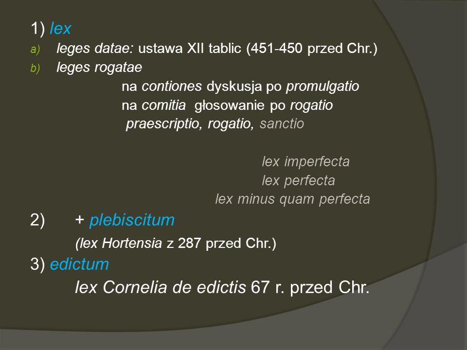 1) lex a) leges datae: ustawa XII tablic (451-450 przed Chr.) b) leges rogatae na contiones dyskusja po promulgatio na comitia głosowanie po rogatio praescriptio, rogatio, sanctio lex imperfecta lex perfecta lex minus quam perfecta 2) + plebiscitum (lex Hortensia z 287 przed Chr.) 3) edictum lex Cornelia de edictis 67 r.