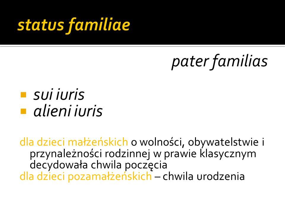 pater familias sui iuris alieni iuris dla dzieci małżeńskich o wolności, obywatelstwie i przynależności rodzinnej w prawie klasycznym decydowała chwil