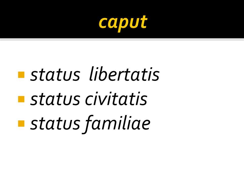 status libertatis status civitatis status familiae