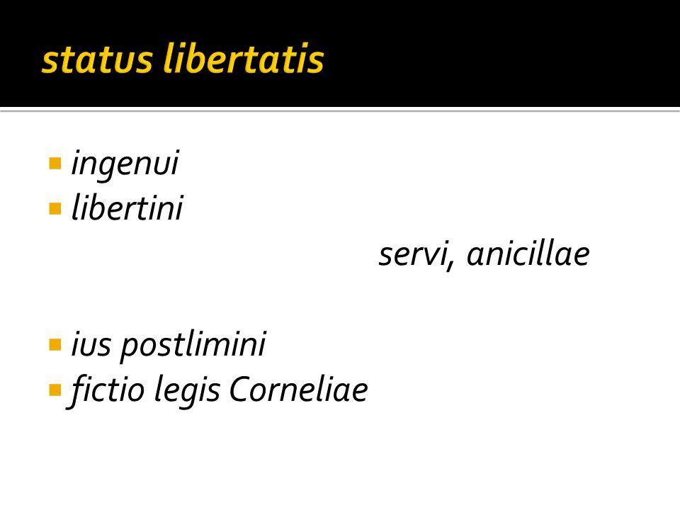 ingenui libertini servi, anicillae ius postlimini fictio legis Corneliae