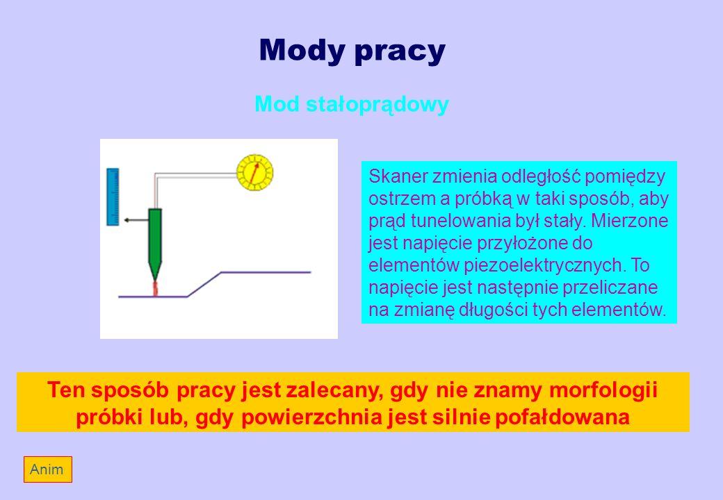 Mody pracy Mod stałoprądowy Skaner zmienia odległość pomiędzy ostrzem a próbką w taki sposób, aby prąd tunelowania był stały. Mierzone jest napięcie p
