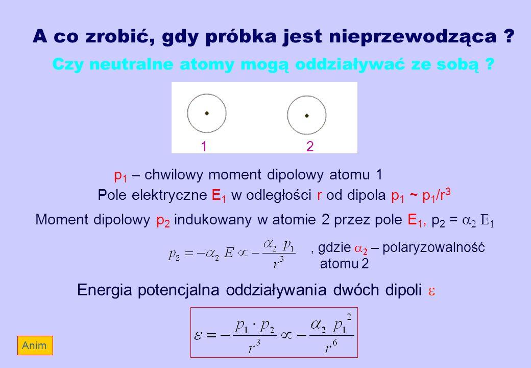 A co zrobić, gdy próbka jest nieprzewodząca ? Czy neutralne atomy mogą oddziaływać ze sobą ? p 1 – chwilowy moment dipolowy atomu 1 Energia potencjaln