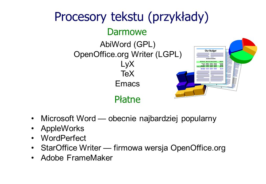 Procesory tekstu (przykłady) Darmowe AbiWord (GPL) OpenOffice.org Writer (LGPL) LyX TeX Emacs Płatne Microsoft Word obecnie najbardziej popularny Appl