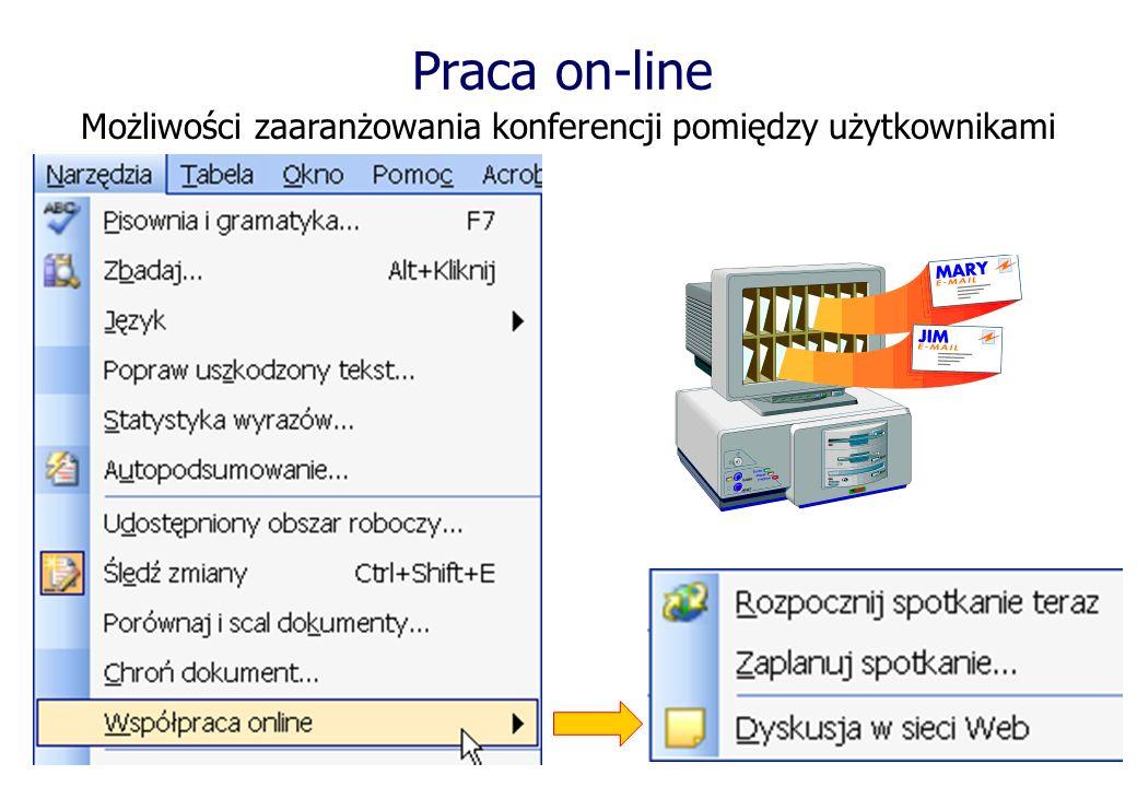 Praca on-line Możliwości zaaranżowania konferencji pomiędzy użytkownikami
