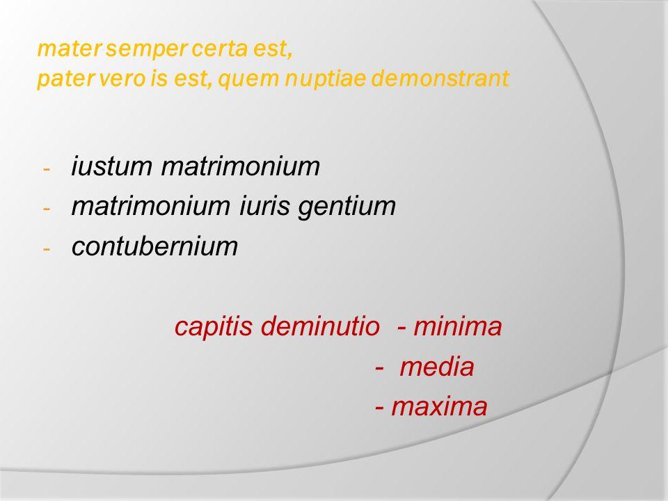 mater semper certa est, pater vero is est, quem nuptiae demonstrant - iustum matrimonium - matrimonium iuris gentium - contubernium capitis deminutio - minima - media - maxima
