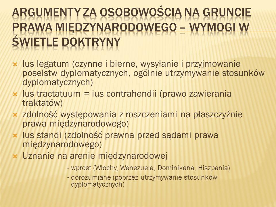 Ius legatum (czynne i bierne, wysyłanie i przyjmowanie poselstw dyplomatycznych, ogólnie utrzymywanie stosunków dyplomatycznych) Ius tractatuum = ius