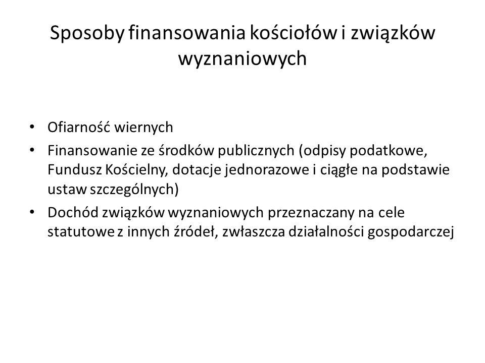Problematyka majątkowych komisji regulacyjnych (2) Wg B.
