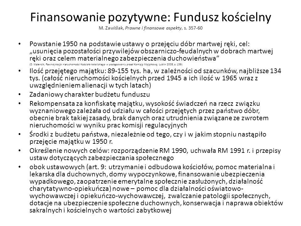 Finansowanie pozytywne: Fundusz kościelny M. Zawiślak, Prawne i finansowe aspekty, s. 357-60 Powstanie 1950 na podstawie ustawy o przejęciu dóbr martw
