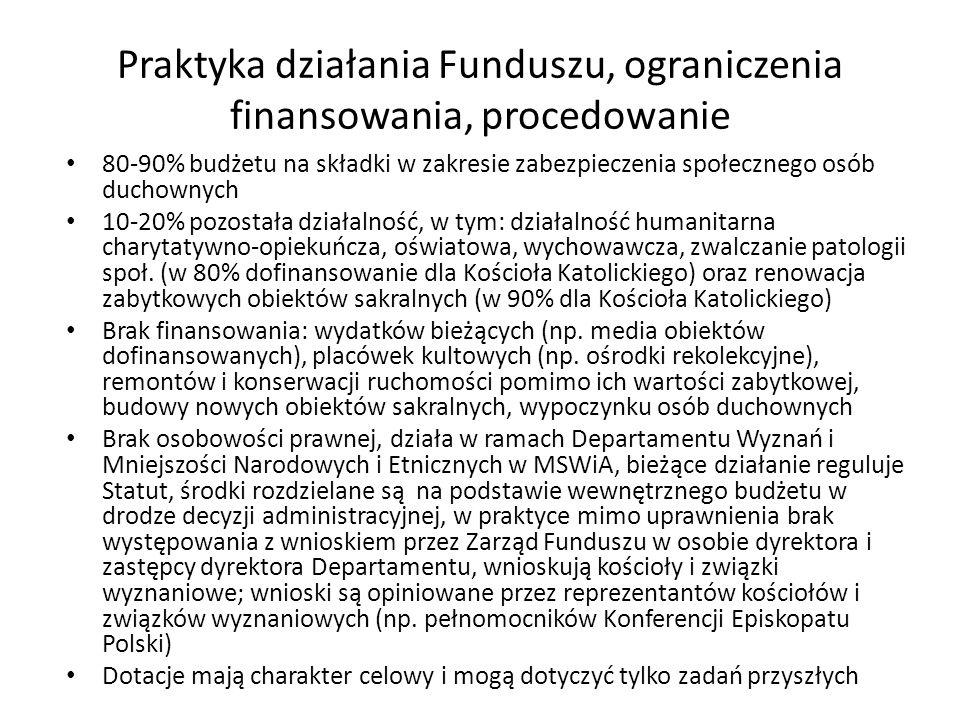 Praktyka działania Funduszu, ograniczenia finansowania, procedowanie 80-90% budżetu na składki w zakresie zabezpieczenia społecznego osób duchownych 1