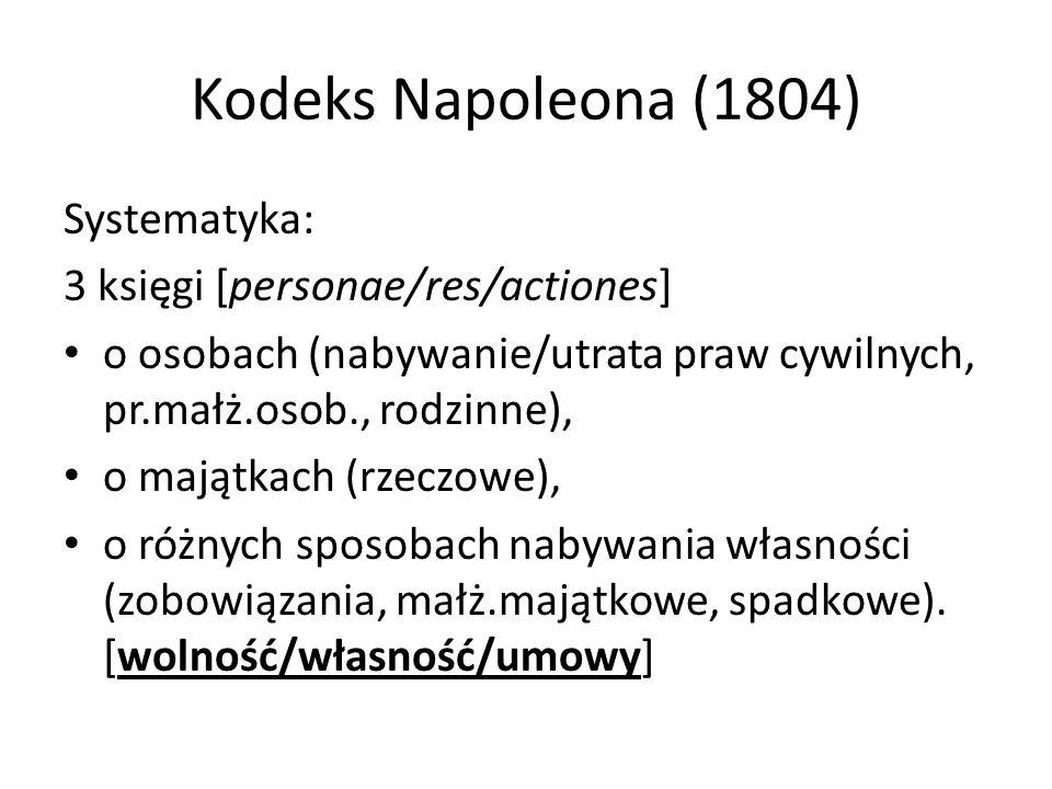 Kodeks Napoleona (1804) Systematyka: 3 księgi [personae/res/actiones] o osobach (nabywanie/utrata praw cywilnych, pr.małż.osob., rodzinne), o majątkac