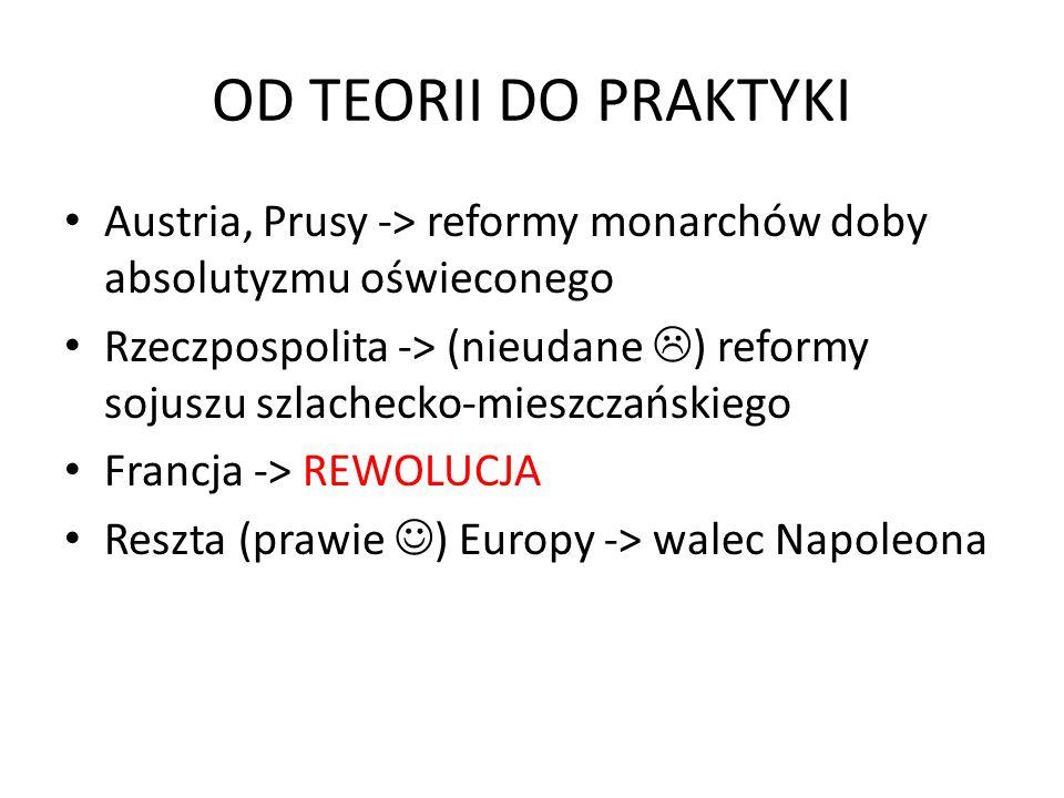 OD TEORII DO PRAKTYKI Austria, Prusy -> reformy monarchów doby absolutyzmu oświeconego Rzeczpospolita -> (nieudane ) reformy sojuszu szlachecko-mieszc