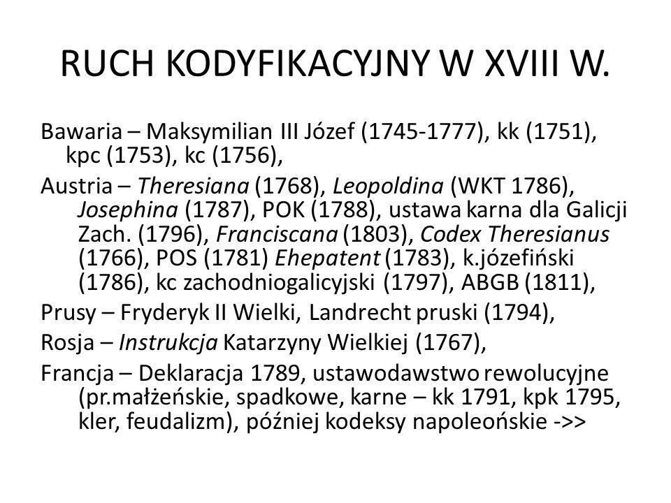 RUCH KODYFIKACYJNY W XVIII W. Bawaria – Maksymilian III Józef (1745-1777), kk (1751), kpc (1753), kc (1756), Austria – Theresiana (1768), Leopoldina (