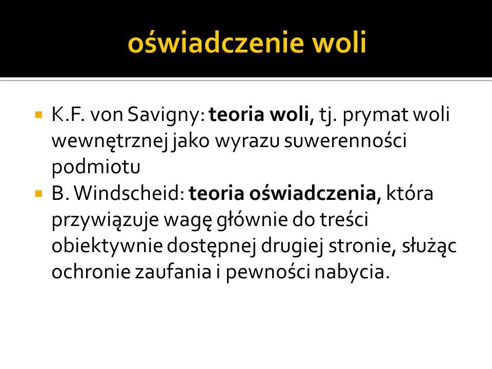 K.F.von Savigny: teoria woli, tj. prymat woli wewnętrznej jako wyrazu suwerenności podmiotu B.