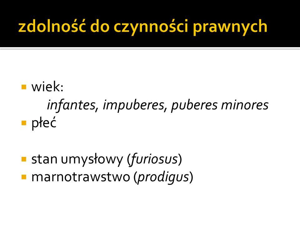 wiek: infantes, impuberes, puberes minores płeć stan umysłowy (furiosus) marnotrawstwo (prodigus)