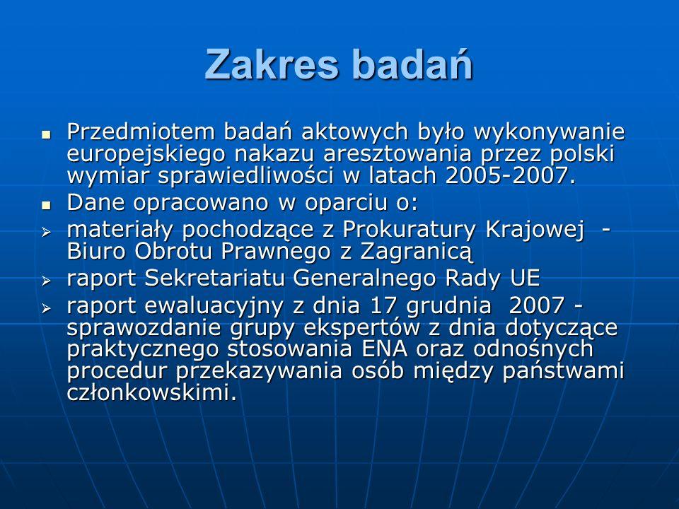 Zakres badań Materiał do badań w sprawie efektywnego wykonywania ENA przez Polskę, pomimo zaistnienia wielu przeszkód, zostały opracowane w głównej mierze dzięki danym pochodzącym z 11 prokuratur apelacyjnych (45 prokuratur okręgowych).