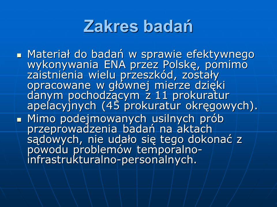 Zakres badań Ilość ENA skierowanych do Polski.Ilość ENA skierowanych do Polski.