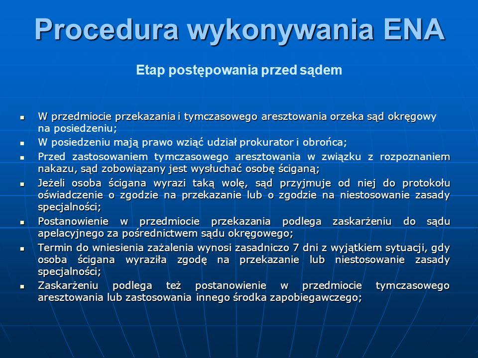 Wnioski prokuratora o odmowę przekazania osoby wg poszczególnych prokuratur W 2005r.