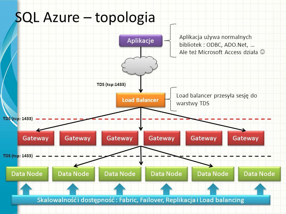 SQL Azure – topologia Aplikacje Load Balancer TDS (tcp:1433) Aplikacja używa normalnych bibliotek : ODBC, ADO.Net, … Ale też Microsoft Access działa L