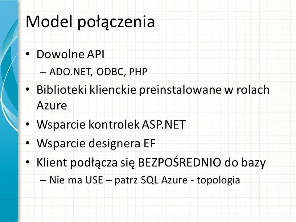Model połączenia Dowolne API – ADO.NET, ODBC, PHP Biblioteki klienckie preinstalowane w rolach Azure Wsparcie kontrolek ASP.NET Wsparcie designera EF