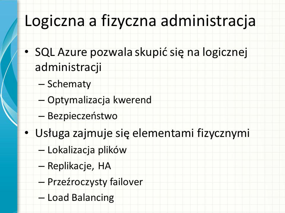 Logiczna a fizyczna administracja SQL Azure pozwala skupić się na logicznej administracji – Schematy – Optymalizacja kwerend – Bezpieczeństwo Usługa z