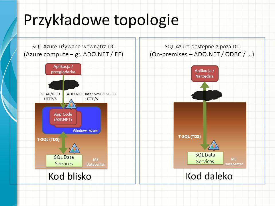 Przykładowe topologie MS Datacenter SOAP/REST HTTP/S SQL Azure używane wewnątrz DC (Azure compute – gł. ADO.NET / EF) Windows Azure T-SQL (TDS) MS Dat