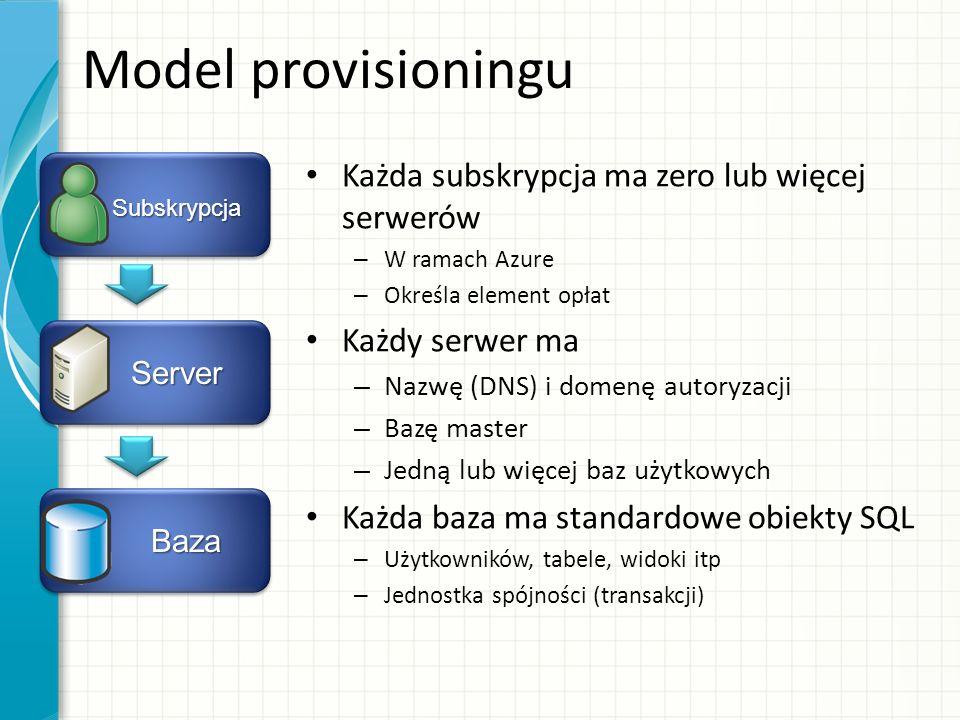 Model provisioningu Każda subskrypcja ma zero lub więcej serwerów – W ramach Azure – Określa element opłat Każdy serwer ma – Nazwę (DNS) i domenę auto