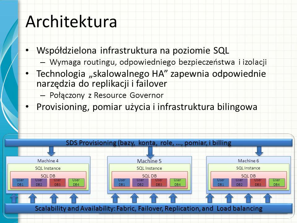 Architektura Współdzielona infrastruktura na poziomie SQL – Wymaga routingu, odpowiedniego bezpieczeństwa i izolacji Technologia skalowalnego HA zapew
