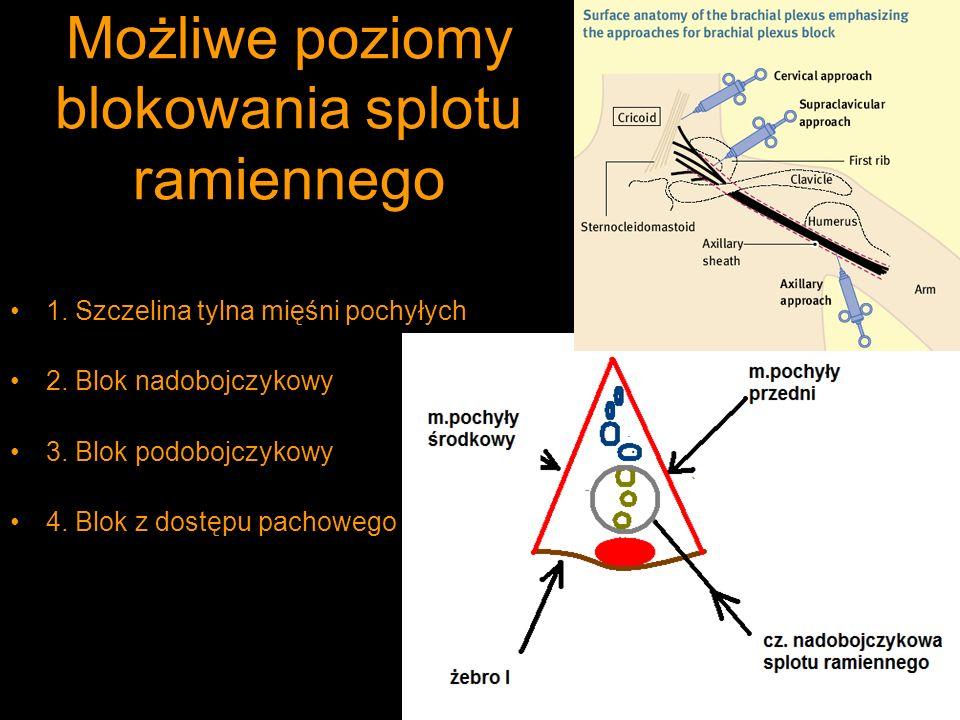 Możliwe poziomy blokowania splotu ramiennego 1.Szczelina tylna mięśni pochyłych 2.