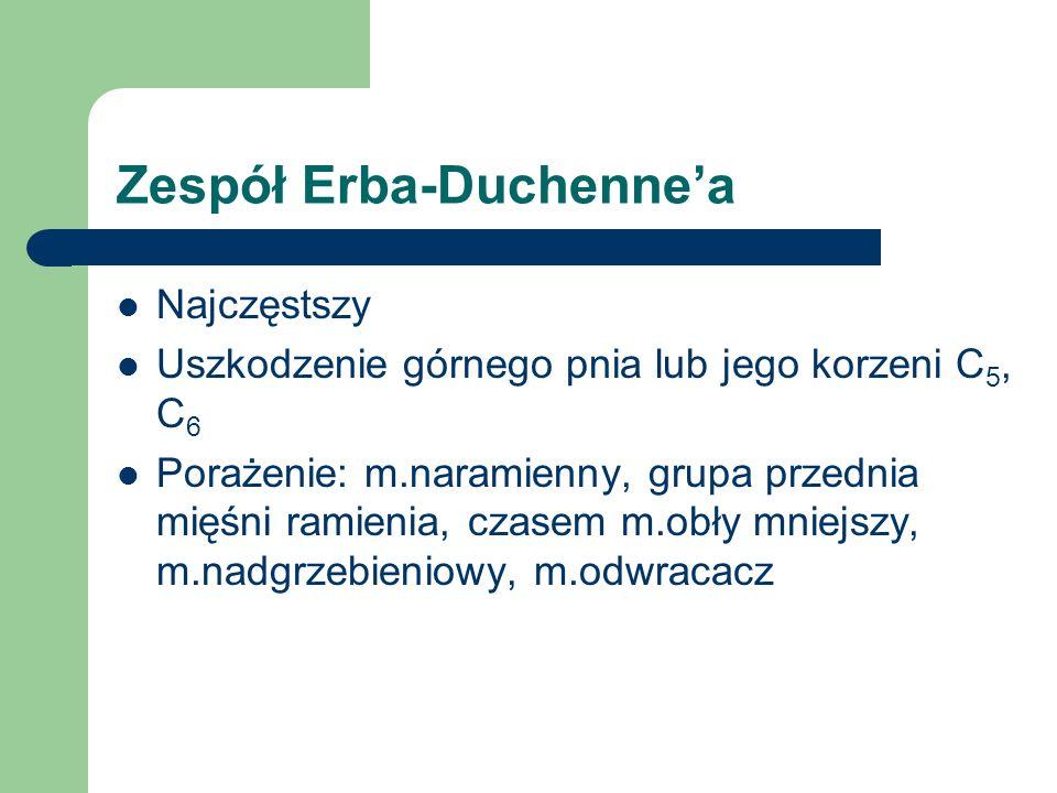 Zespół Erba-Duchennea Najczęstszy Uszkodzenie górnego pnia lub jego korzeni C 5, C 6 Porażenie: m.naramienny, grupa przednia mięśni ramienia, czasem m