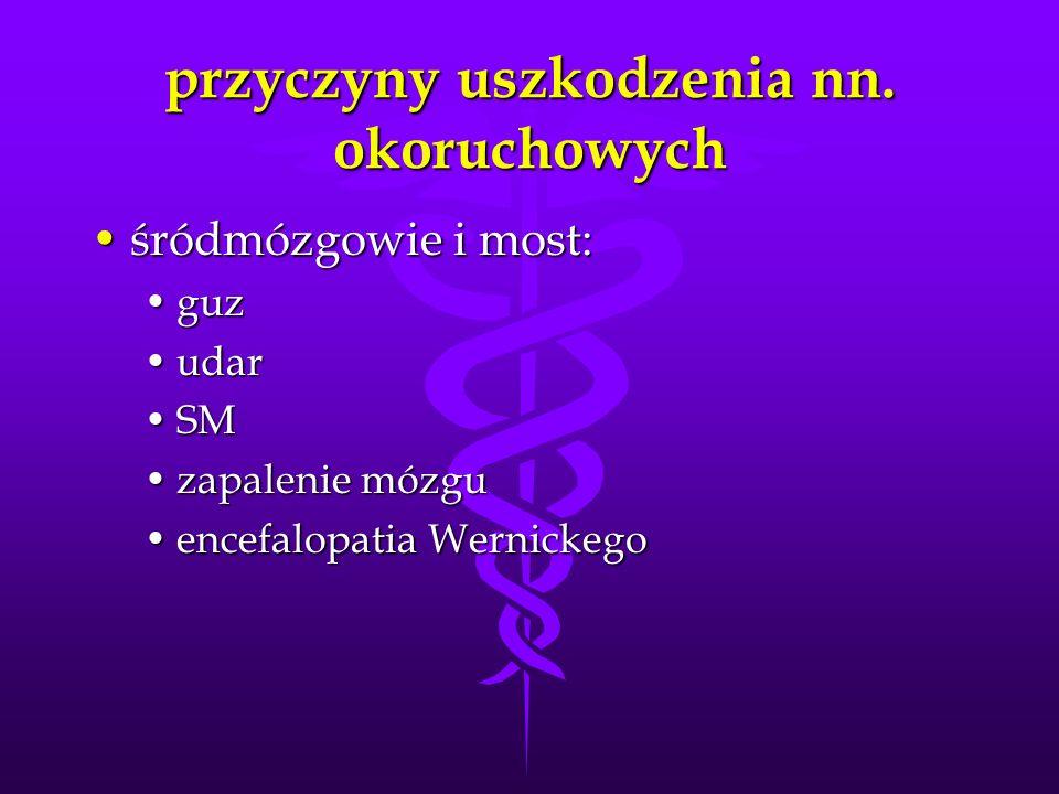 przyczyny uszkodzenia nn. okoruchowych śródmózgowie i most:śródmózgowie i most: guzguz udarudar SMSM zapalenie mózguzapalenie mózgu encefalopatia Wern