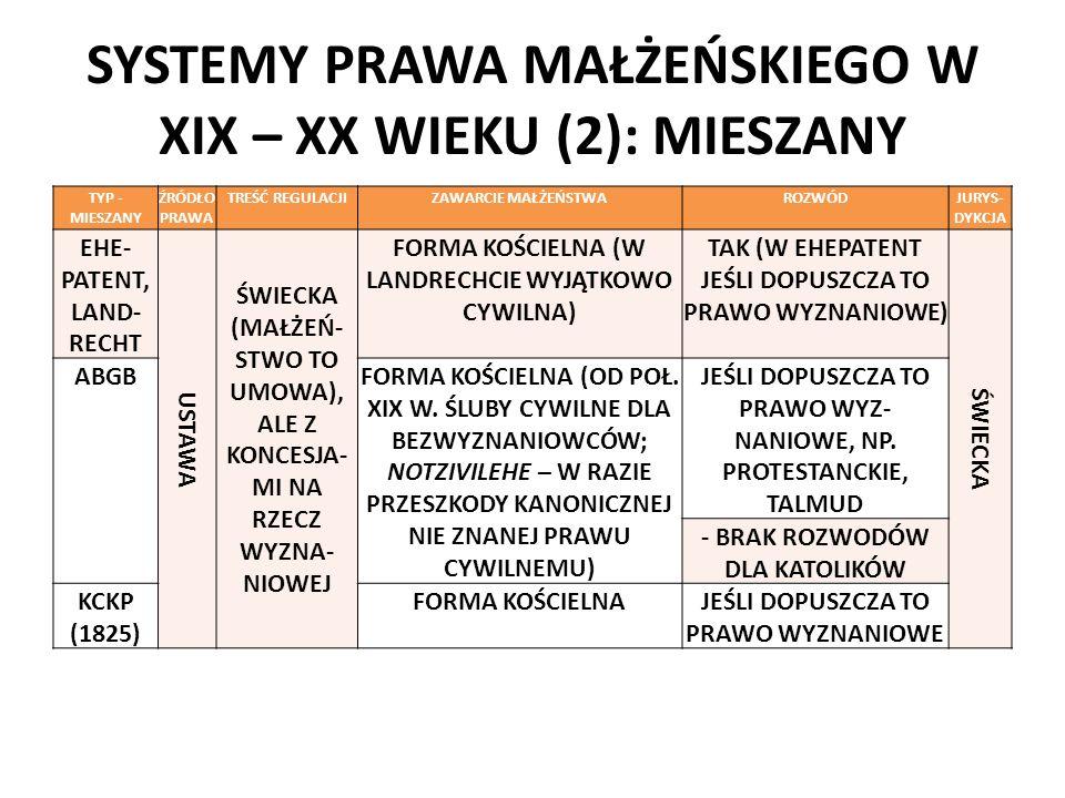 SYSTEMY PRAWA MAŁŻEŃSKIEGO W XIX – XX WIEKU (2): MIESZANY TYP - MIESZANY ŹRÓDŁO PRAWA TREŚĆ REGULACJIZAWARCIE MAŁŻEŃSTWAROZWÓDJURYS- DYKCJA EHE- PATEN