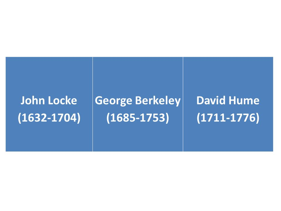 John Locke (1632-1704) George Berkeley (1685-1753) David Hume (1711-1776)