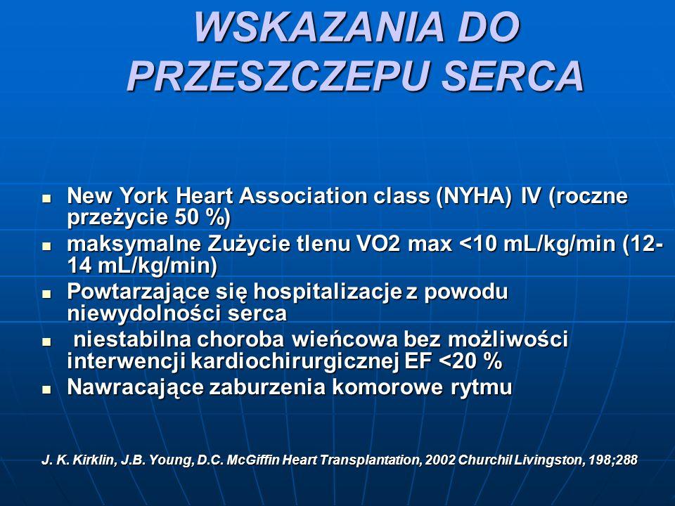 WSKAZANIA DO PRZESZCZEPU SERCA New York Heart Association class (NYHA) IV (roczne przeżycie 50 %) New York Heart Association class (NYHA) IV (roczne przeżycie 50 %) maksymalne Zużycie tlenu VO2 max <10 mL/kg/min (12- 14 mL/kg/min) maksymalne Zużycie tlenu VO2 max <10 mL/kg/min (12- 14 mL/kg/min) Powtarzające się hospitalizacje z powodu niewydolności serca Powtarzające się hospitalizacje z powodu niewydolności serca niestabilna choroba wieńcowa bez możliwości interwencji kardiochirurgicznej EF <20 % niestabilna choroba wieńcowa bez możliwości interwencji kardiochirurgicznej EF <20 % Nawracające zaburzenia komorowe rytmu Nawracające zaburzenia komorowe rytmu J.
