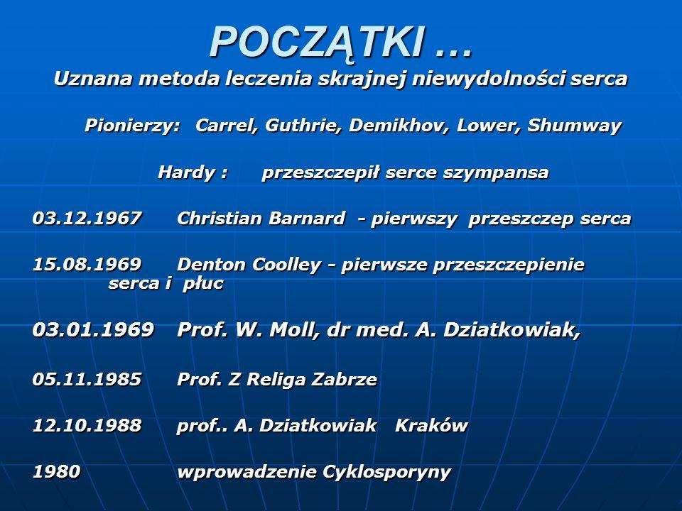 J Heart Lung Transplant 2006;25:869-79 PRZEŻYCIE A CZAS NIEDOKRWIENIA
