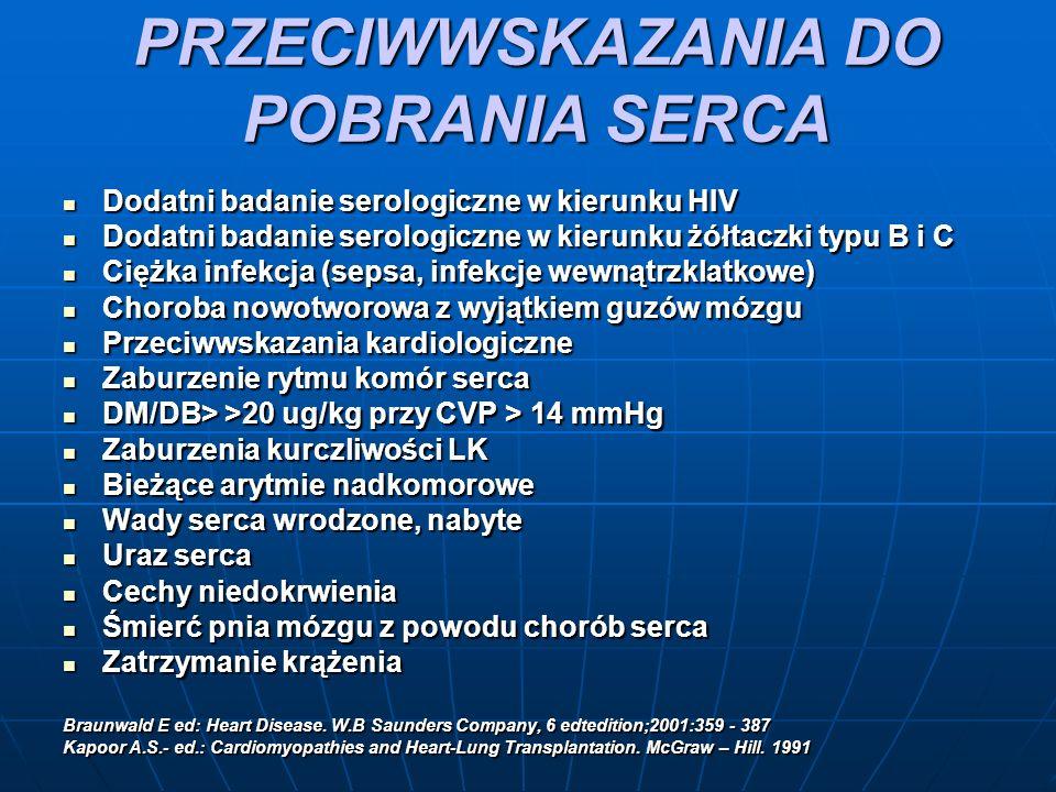 PRZECIWWSKAZANIA DO POBRANIA SERCA Dodatni badanie serologiczne w kierunku HIV Dodatni badanie serologiczne w kierunku HIV Dodatni badanie serologiczne w kierunku żółtaczki typu B i C Dodatni badanie serologiczne w kierunku żółtaczki typu B i C Ciężka infekcja (sepsa, infekcje wewnątrzklatkowe) Ciężka infekcja (sepsa, infekcje wewnątrzklatkowe) Choroba nowotworowa z wyjątkiem guzów mózgu Choroba nowotworowa z wyjątkiem guzów mózgu Przeciwwskazania kardiologiczne Przeciwwskazania kardiologiczne Zaburzenie rytmu komór serca Zaburzenie rytmu komór serca DM/DB> >20 ug/kg przy CVP > 14 mmHg DM/DB> >20 ug/kg przy CVP > 14 mmHg Zaburzenia kurczliwości LK Zaburzenia kurczliwości LK Bieżące arytmie nadkomorowe Bieżące arytmie nadkomorowe Wady serca wrodzone, nabyte Wady serca wrodzone, nabyte Uraz serca Uraz serca Cechy niedokrwienia Cechy niedokrwienia Śmierć pnia mózgu z powodu chorób serca Śmierć pnia mózgu z powodu chorób serca Zatrzymanie krążenia Zatrzymanie krążenia Braunwald E ed: Heart Disease.