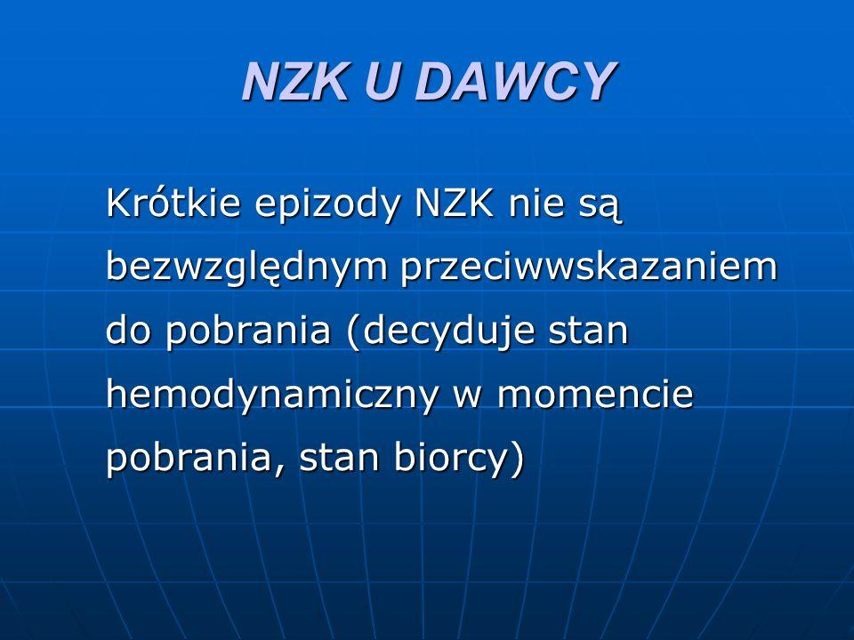 NZK U DAWCY Krótkie epizody NZK nie są bezwzględnym przeciwwskazaniem do pobrania (decyduje stan hemodynamiczny w momencie pobrania, stan biorcy)