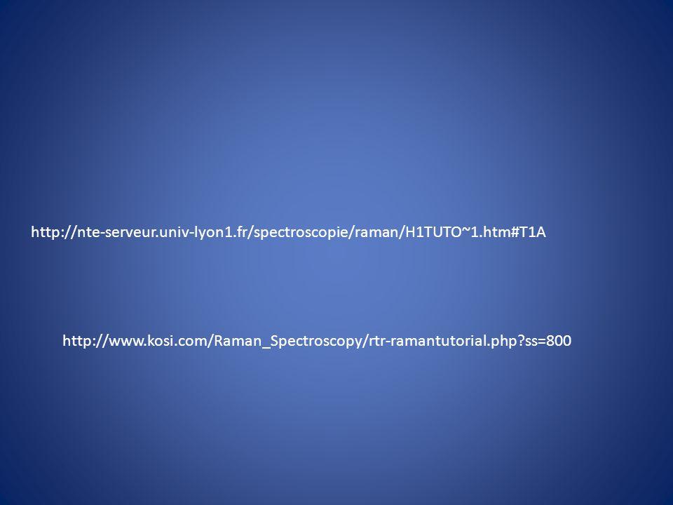http://nte-serveur.univ-lyon1.fr/spectroscopie/raman/H1TUTO~1.htm#T1A http://www.kosi.com/Raman_Spectroscopy/rtr-ramantutorial.php?ss=800