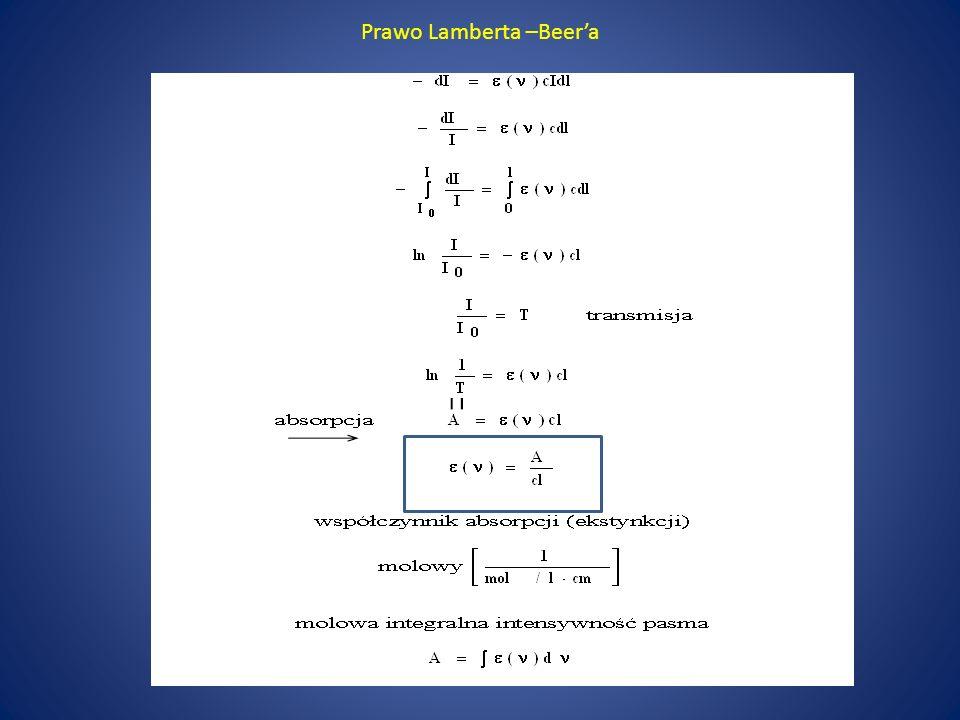 Prawo Lamberta –Beera