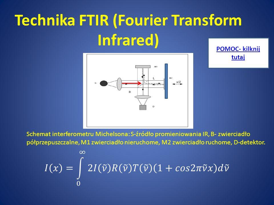 Technika FTIR (Fourier Transform Infrared) Schemat interferometru Michelsona: S-źródło promieniowania IR, B- zwierciadło półprzepuszczalne, M1 zwierci