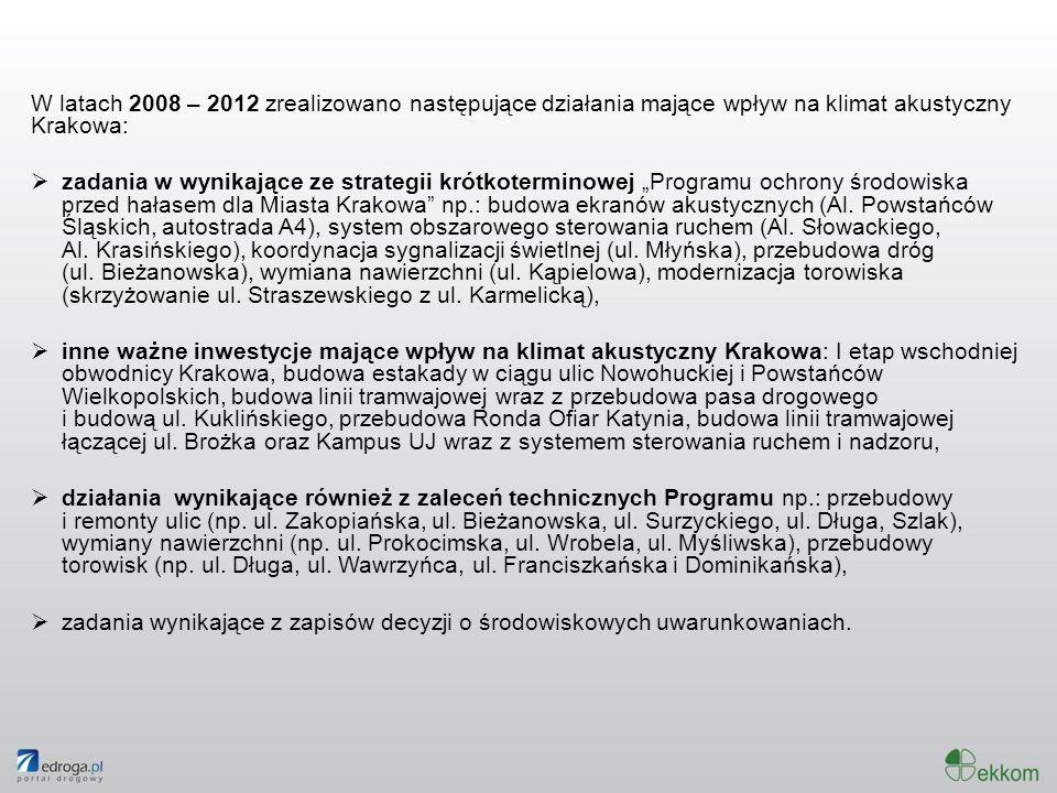 W latach 2008 – 2012 zrealizowano następujące działania mające wpływ na klimat akustyczny Krakowa: zadania w wynikające ze strategii krótkoterminowej