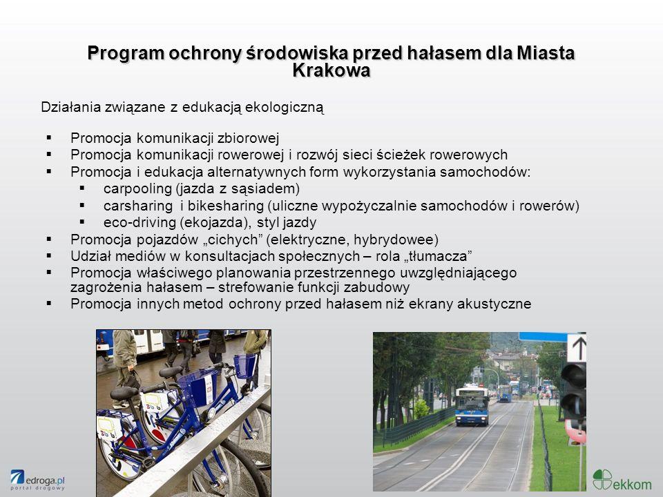 Program ochrony środowiska przed hałasem dla Miasta Krakowa Działania związane z edukacją ekologiczną Promocja komunikacji zbiorowej Promocja komunika