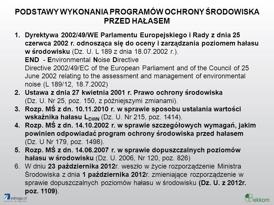 1.Dyrektywa 2002/49/WE Parlamentu Europejskiego i Rady z dnia 25 czerwca 2002 r. odnosząca się do oceny i zarządzania poziomem hałasu w środowisku (Dz