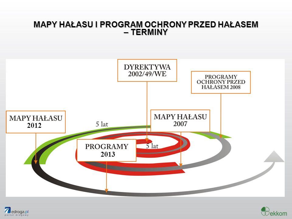 MAPY HAŁASU I PROGRAM OCHRONY PRZED HAŁASEM – TERMINY 2012 2013