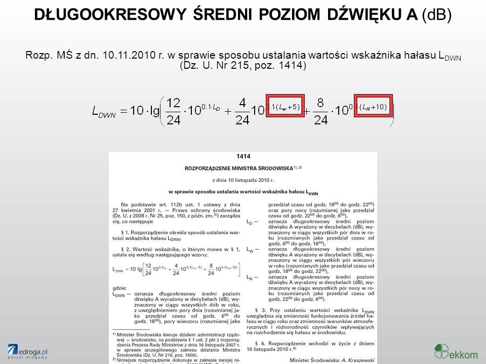 DŁUGOOKRESOWY ŚREDNI POZIOM DŹWIĘKU A (dB) Rozp. MŚ z dn. 10.11.2010 r. w sprawie sposobu ustalania wartości wskaźnika hałasu L DWN (Dz. U. Nr 215, po