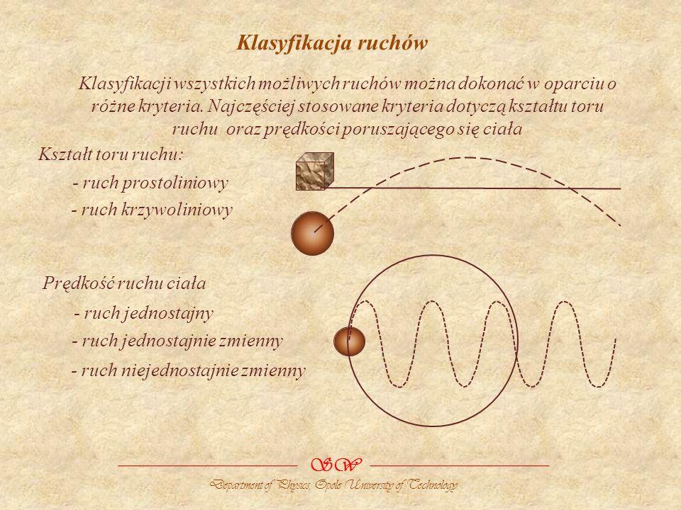 Ruch jednostajny prostoliniowy Ruch jednostajny prostoliniowy to taki ruch którego torem jest linia prosta a wektor prędkości jest stały zarówno co do wartości jak i kierunku i zwrotu.