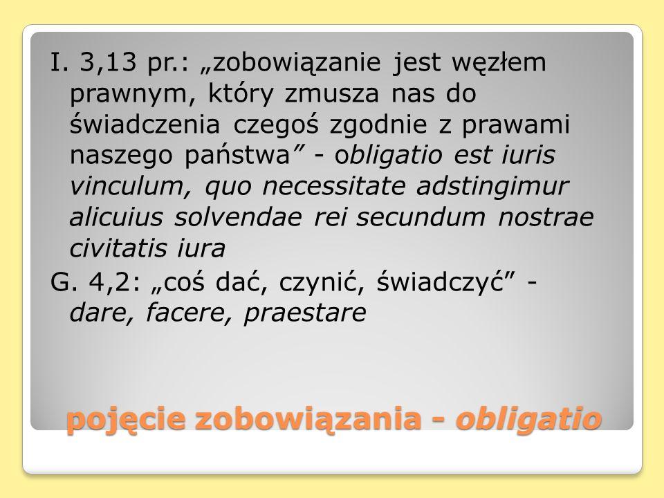 pojęcie zobowiązania - obligatio I. 3,13 pr.: zobowiązanie jest węzłem prawnym, który zmusza nas do świadczenia czegoś zgodnie z prawami naszego państ