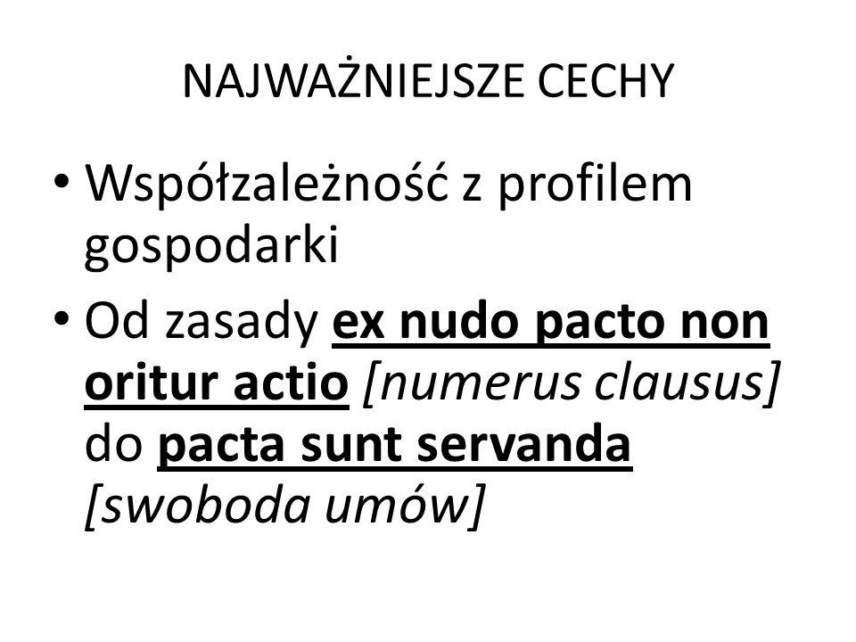 NAJWAŻNIEJSZE CECHY Współzależność z profilem gospodarki Od zasady ex nudo pacto non oritur actio [numerus clausus] do pacta sunt servanda [swoboda um