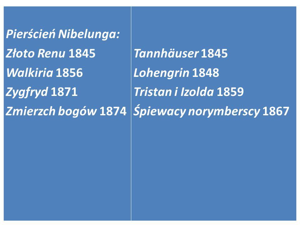 Pierścień Nibelunga: Złoto Renu 1845 Walkiria 1856 Zygfryd 1871 Zmierzch bogów 1874 Tannhäuser 1845 Lohengrin 1848 Tristan i Izolda 1859 Śpiewacy nory